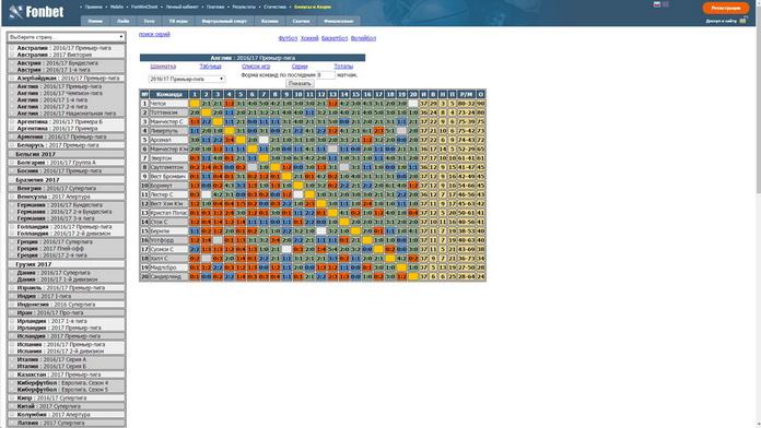 Прогноз от рейтинг букмекеров [PUNIQRANDLINE-(au-dating-names.txt) 56