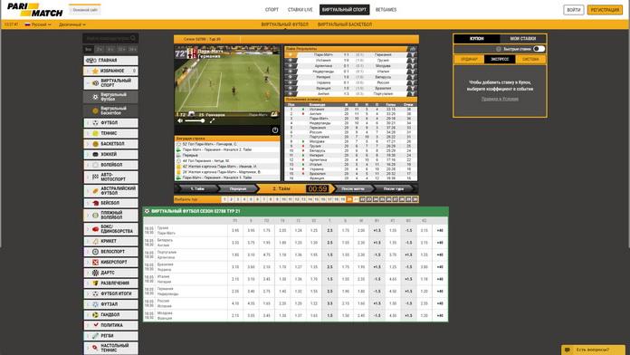 Parimatch виртуальный спорт