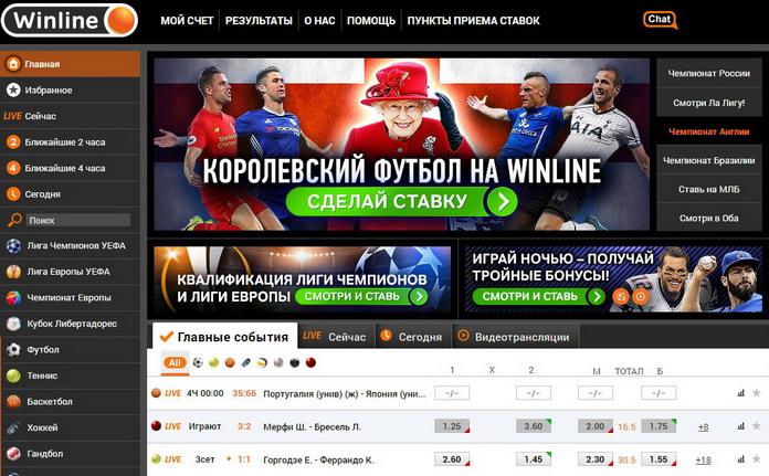 Букмекерская контора винлайн ставки на спорт