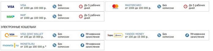 Поддерживаемые платежные системы